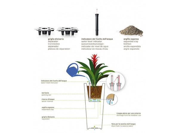 Kit reserva de agua